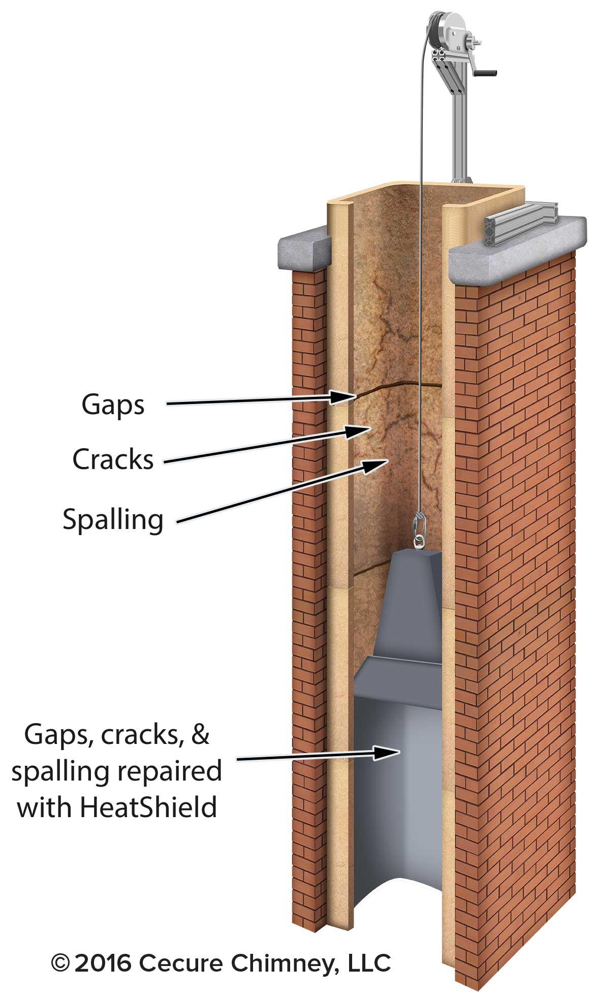 Resurfacing System Diagram