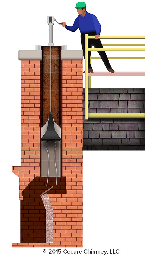 Chimney Cleaning With Pcr Heatshield Chimney