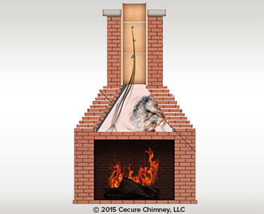 fireplace chimney liner charming fireplace rh charmingfireplace com