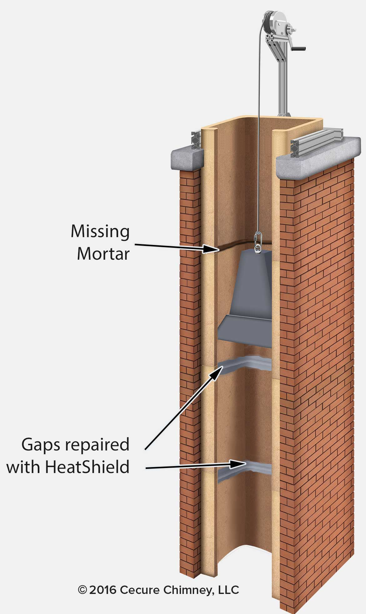 Mortar Joint Repair System Diagram