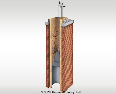 Heatshield Chimney Flue Liner Amp Smoke Chamber Repair Systems