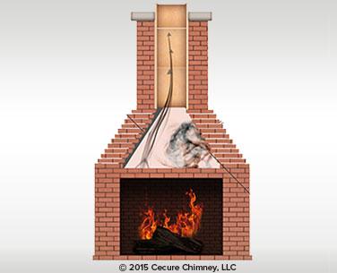 Heatshield Chimney Flue Liner Amp Smoke Chamber Repair Systems